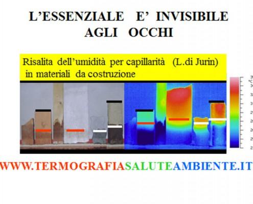 temografia invisibile agli occhi